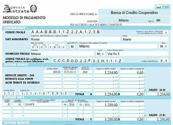 Compilazione modello f24 capire la busta paga for Ccnl legno e arredamento industria